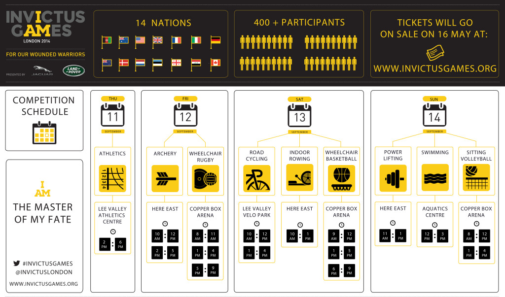 The Invictus Games Competition Schedule