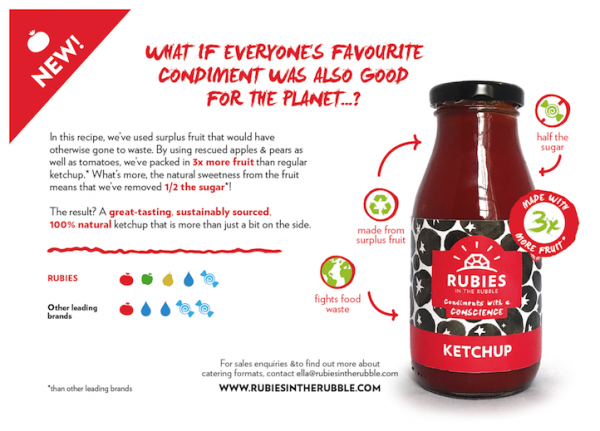 Condiments With A Conscience: Delicious Ketchup, Mayo and Relishes From Fruit and Veg Headed to Landfill