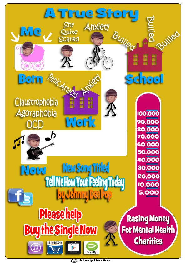 Charity Single Raises Money For Mental Health Awareness