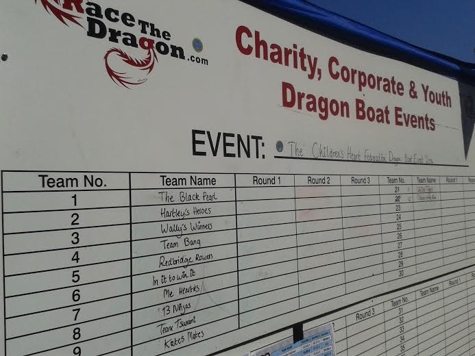Racing Hearts: the Children's Heart Federation host their annual Dragon Boat Race