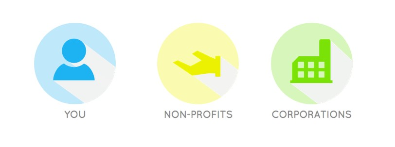 KarmaSnap: A New App for Social Good